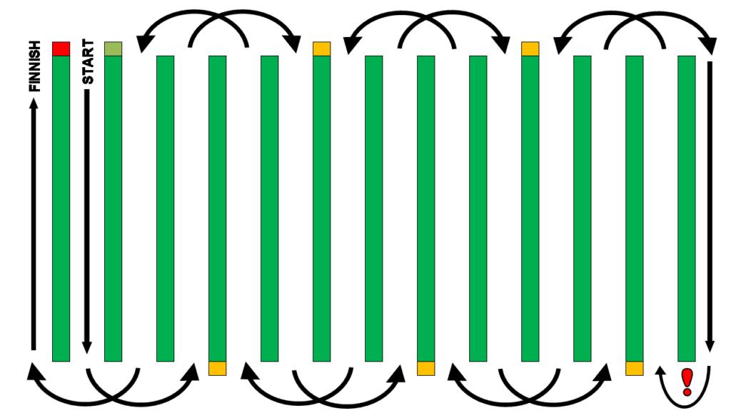 Theoretical illustration of the skip-pass method
